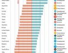 Quora:  中国真的是个落后国家吗?